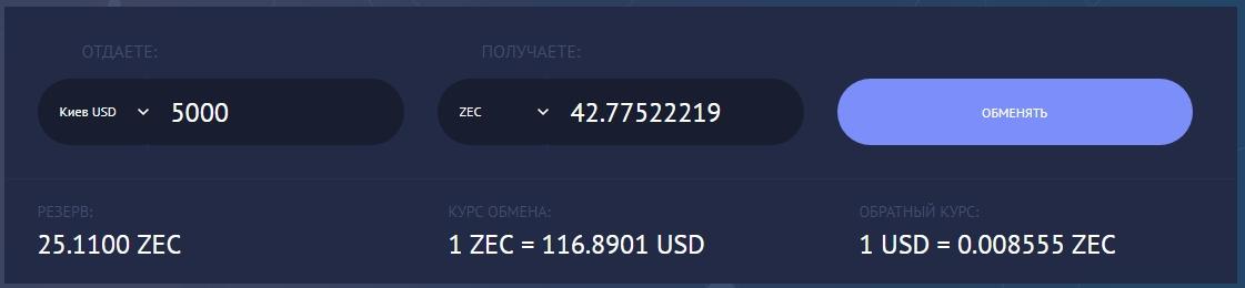 Наличные в Киеве на Zcash (ZEC)